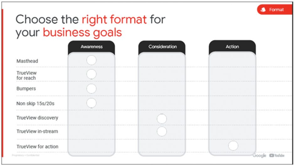 4 phương pháp sáng tạo hay nhất cho quảng cáo số trên social media-8